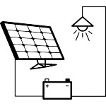 Solar panel to battery to light to enable offgrid