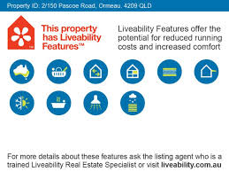 Property displaying its liveability features