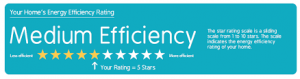 VRES star rating summary